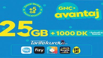 Turkcell Avantajlı Paket Ve Tarifeler Faturalı Faturasız